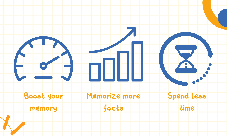 Cải thiện khả năng ghi nhớ của bạn